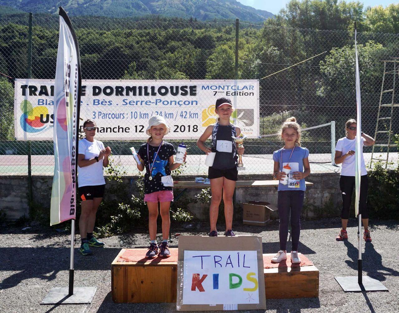 7ème_Trail_de_Dormillouse_12_août_2018_podium_trail_kids_3.jpg